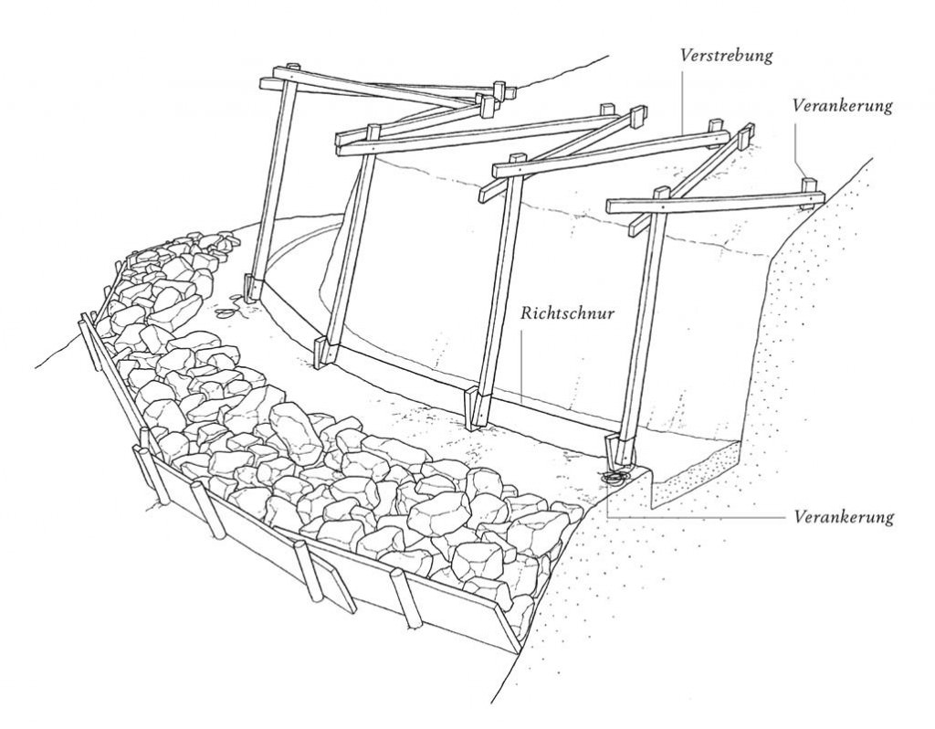 trockenmauern › grundlagen, bauanleitung, bedeutung.